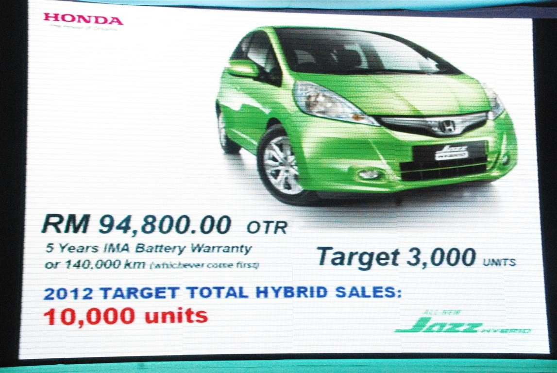 demand of hybrid car in malaysia essay Price elasticity of demand (ped) they are necessities, eg if you have a car, you need to keep buying petrol, even if price of petrol increases.