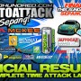 Official Results! TIMETOATTACK FINALS 2012 : The Complete Time Attack Lap Times Sheet &#8211; December 16 Sepang Circuit